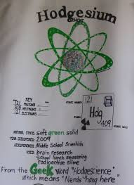 Why Was The Periodic Table Developed 380 Best Atoms Elements And The Periodic Table Images On