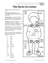 the parts of a letter printable letter writing week 2nd 5th