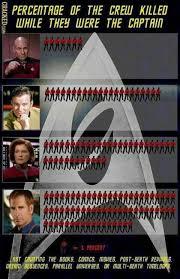 Funny Star Trek Memes - pin by jennifer watts on star trek pinterest star trek trek
