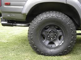 i am looking to paint flat black my aluminum wheels any