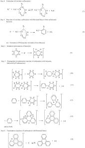 catalysts free full text heterogeneous catalyst deactivation