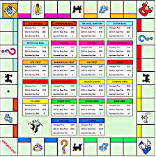 mcdonalds uk monopoly commercial actress weroom com house share website show how todays uk monopoly board