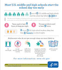 start time research wayland public schools