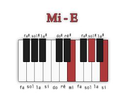 apprendre les enchainement d accords au piano
