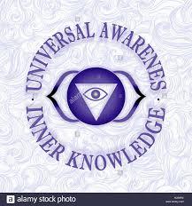 symbol of the third eye ajna chakra ajna represents awareness