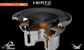 use car subwoofer in home theater hertz car audio systems the sound experience