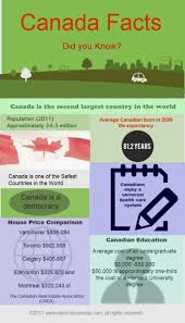 best 20 immigration to canada ideas on pinterest moving to