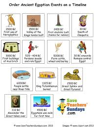 ancient egypt timeline plan and events to order by