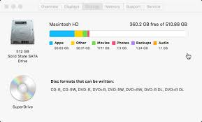 format dvd r mac how to securely erase a mac ssd