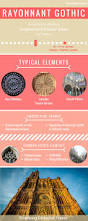 12 best architectural guide to europe images on pinterest