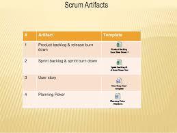 learn scrum in half an hour