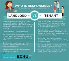 electrical safety guide and advice for landlords and tenants rental