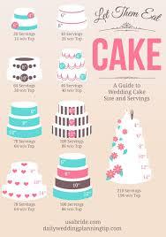 cake order order a wedding cake wedding corners