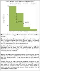 greening the economy new energy for business benjaminwarr