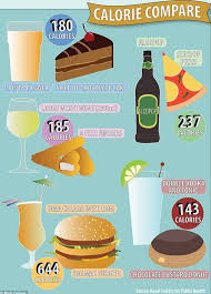 light beer calories list beers including stella becks and budweiser to have calorie counts
