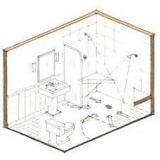 simple bathroom design bathroom bathroom designs toilet placement