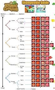 animal crossing new leaf qr codes hair the 25 best new leaf hair guide ideas on pinterest acnl hair
