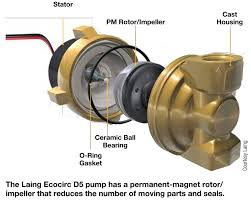 circulating pump for water heater innovations and advances in solar thermal systems home power