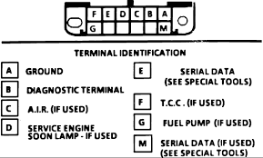 chevy service engine soon light 85 vette check engine light comes on and i check for codes with an