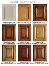 best wood for making kitchen cabinet doors memsaheb net