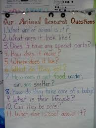 why do we write research papers animal research questions many of these questions will work for animal research questions many of these questions will work for our migration research projects