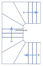 U Stairs Design U Shaped Winder Stairs Designs