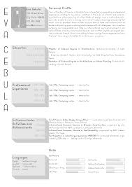 Technical Architect Sample Resume by Oracle Soa Solution Architect Resume Virtren Com