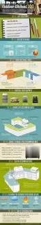 cabinet outdoor kitchen plan best outdoor kitchen design ideas