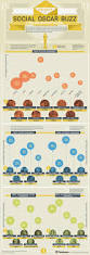 406 best other infographics infographics images on pinterest
