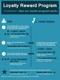 Where To Buy A Bidet Loyalty Reward Points