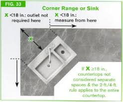 gfci distance from sink outlet spacing from sink kitchen pinterest outlets sinks and