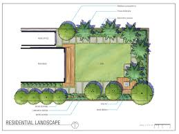 Home Design Sketchbook Landscape Architecture Rendering A Digital Worfklow
