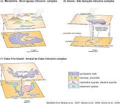 geochronology ar ar and k u2013ar of the south atlantic post break up