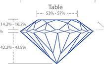 Diamond Depth And Table Findmyrock Diamond Price Lists U2013 Diamond Education U2013 Engagement
