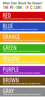 what do different colours mean the meaning of colors color chart graphicdesign colors chart