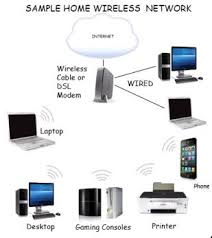 how to setup and configure your wireless router with ip set up wireless network tutorial