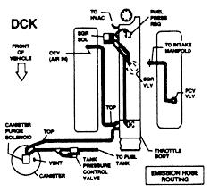 c3 u0026 c4 corvette vacuum diagrams grumpys performance garage