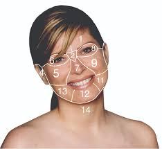 Face Mapping Acne Dermalogica Treatments Beeston Nottingham Platinum Skin