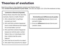 aqa b1 7 evolution by wondercaliban teaching resources tes