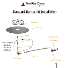 Firepit Parts This Guide Shows You How To Make Your Own Diy Gas Pit