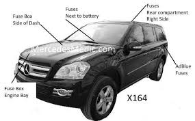 mercedes gl 450 2012 gl fuse chart 2007 2012 x164 diagram chart location