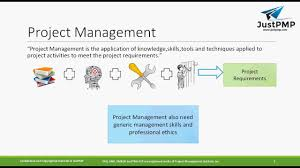 what is project what is project management pmp chapter 1