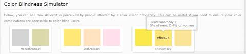 Color Blind Men Accessibility How Can I Check If My User Interface Is Suited For