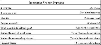 dating phrases phrases for flirting