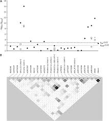 dissection of genetic factors modulating fetal growth in cattle