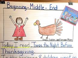 thanksgiving reading activity frogs fairies and lesson plans 5 tips for teaching a beginning