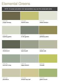 101 best green chips images on pinterest colors green paint
