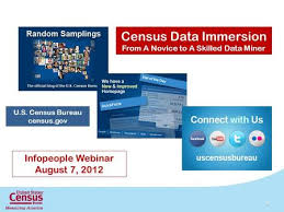 bureau of the census census tools for mapping demographic and population change