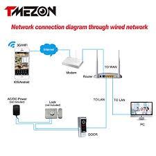 tmezon wireless wired wifi ip video door phone doorbell intercom