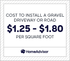 how much does it cost to install base cabinets 2021 cost of a gravel driveway road base crushed rock
